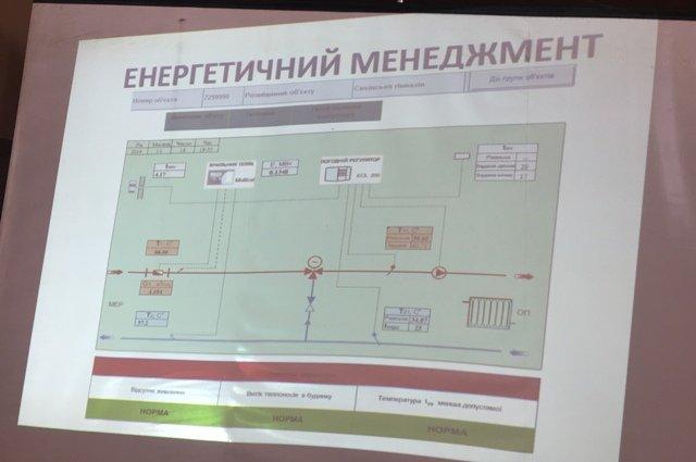 У дитсадках Києва навчали енергоефективності